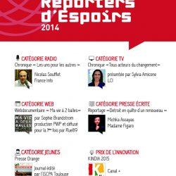 Prix «Jeunes Reporters d'Espoirs» pour les étudiants de l'ISCPA Toulouse et le journal Presse Orange