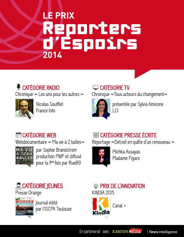 Palmarès 2014 du Prix Reporters d'Espoirs