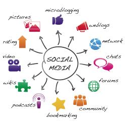 Comment les entreprises devraient intégrer les médias sociaux à leur stratégie ?