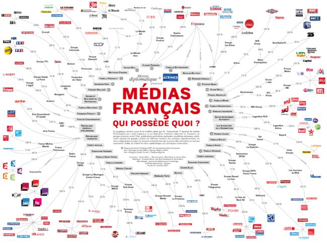média français